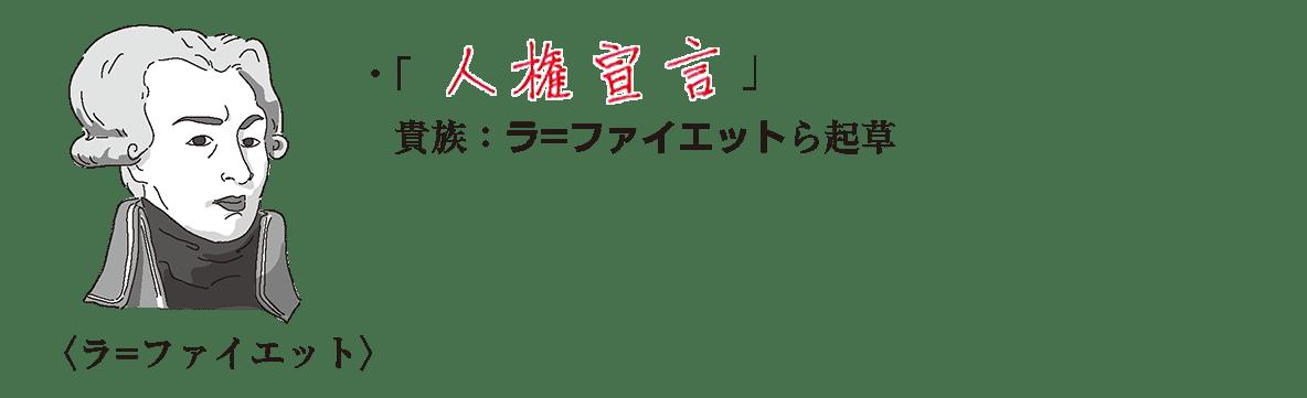 image03の続き2行+ラ=ファイエットのイラスト/「人権宣言」~ら起草