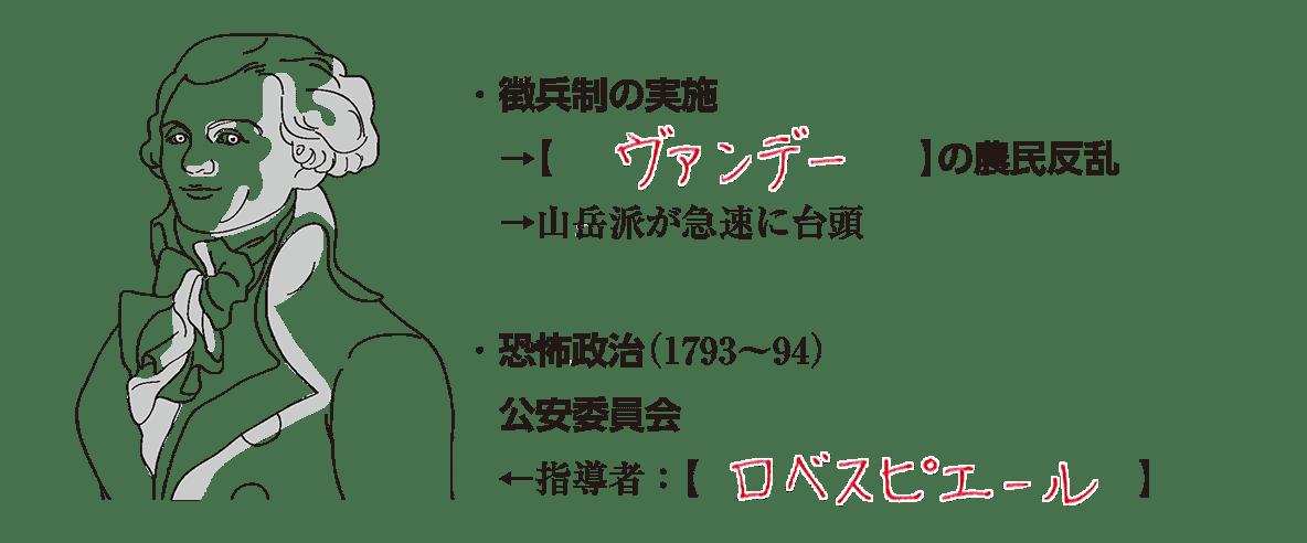 image03の続き/イラスト+テキスト6行/徴兵制の実施~ロベスピエール