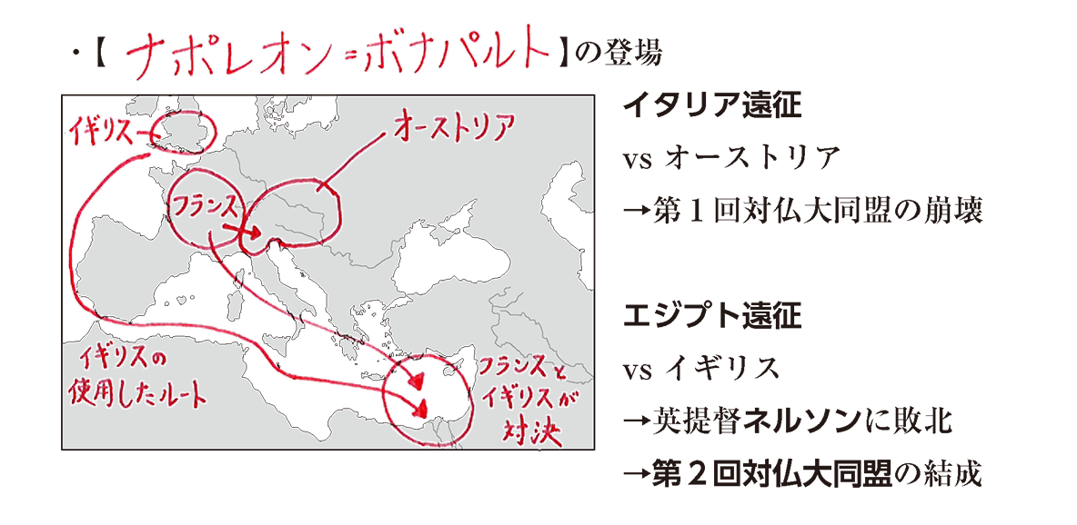 image03の続き8行+地図/ナポレオン=ボナパルトの登場~第2回対仏大同盟の結成