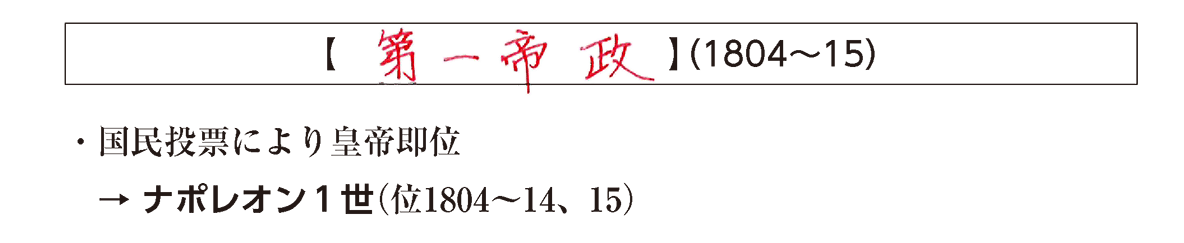 「第一帝政」見出し+テキスト2行/~ナポレオン1世(位・・・)