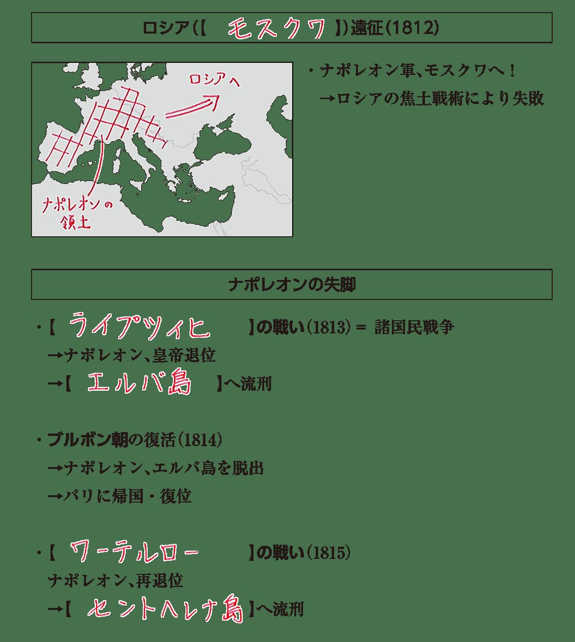 高校世界史 フランス革命5 ポイント2 答え全部