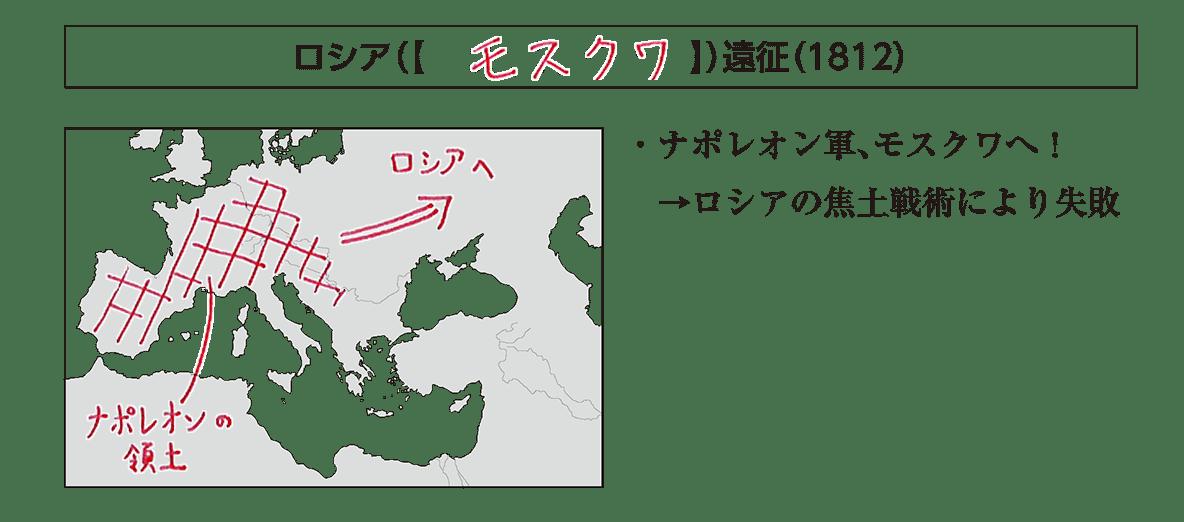 「ロシア(モスクワ)遠征」見出し+地図+テキスト