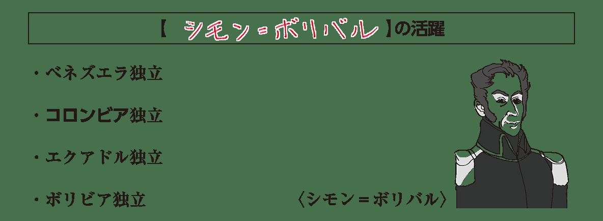 「シモン=ボリバル」見出し+イラスト+テキスト