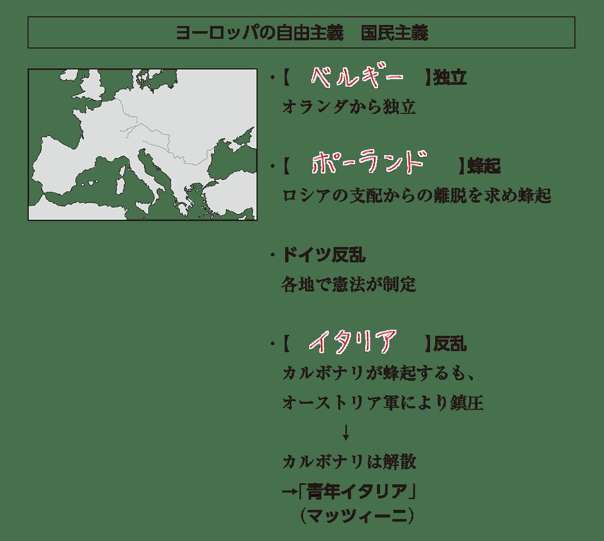 高校世界史 ウィーン体制3 ポイント2 答え全部