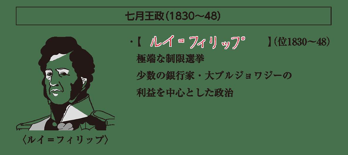「七月王政~」見出し+イラスト+テキスト4行/~利益を中心とした政治