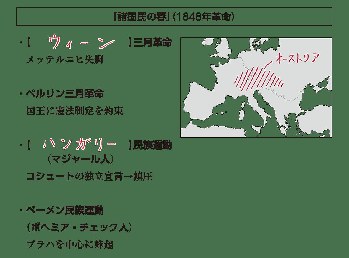 「諸国民の春~」見出し+地図+テキスト10行/~プラハを中心に蜂起