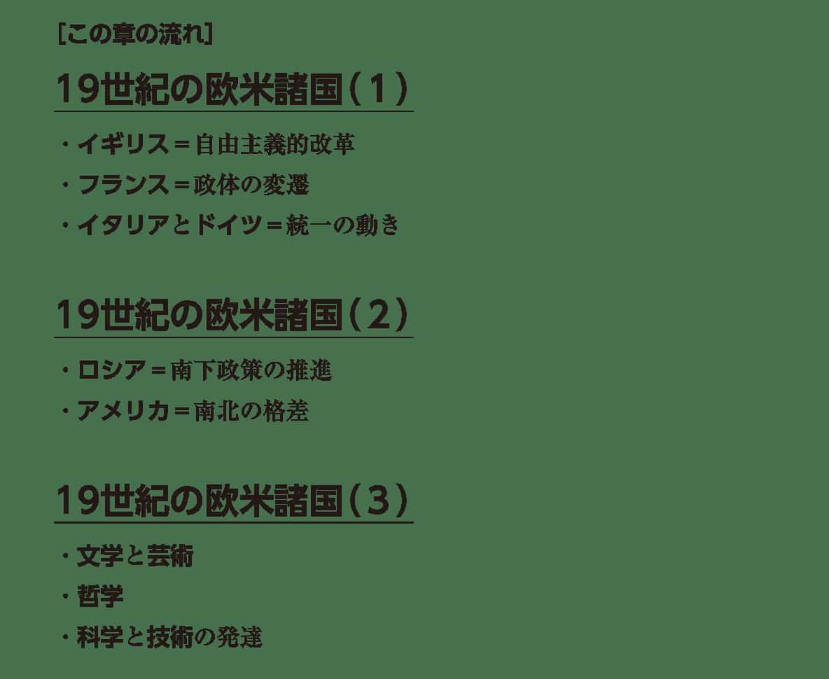 高校世界史 19世紀の欧米諸国(1)~(3)0 右ページ下部テキスト