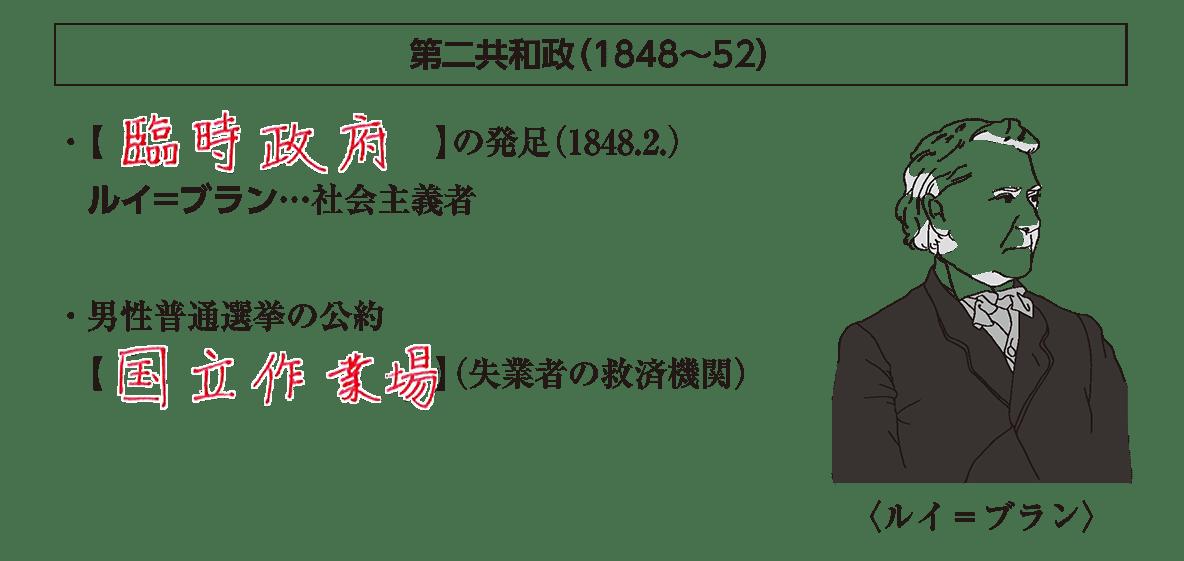「第二共和政」見出し+ルイ=ブランのイラスト+テキスト4行/~救済機関)
