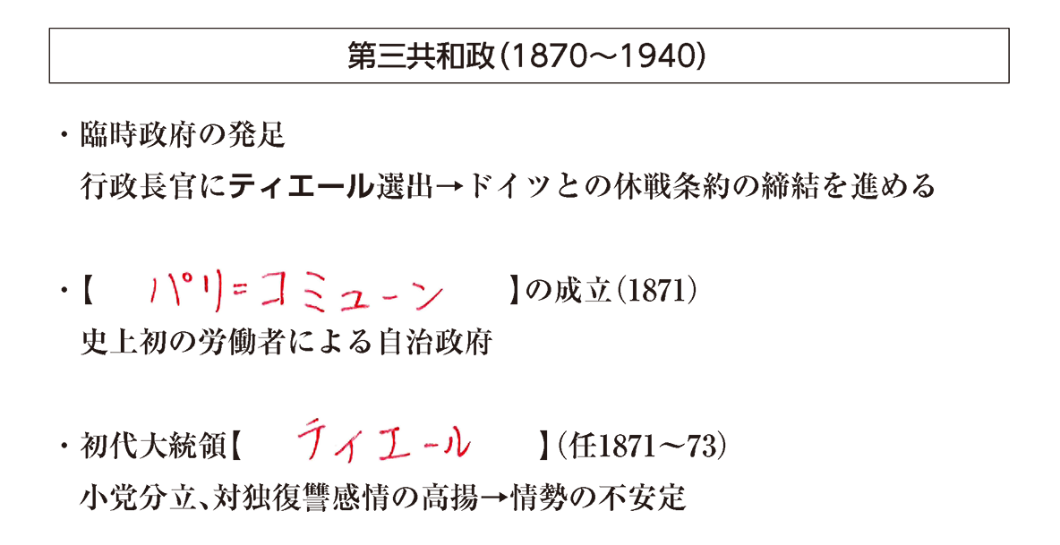 高校世界史 19世紀欧米諸国(1)3 ポイント3 答え全部