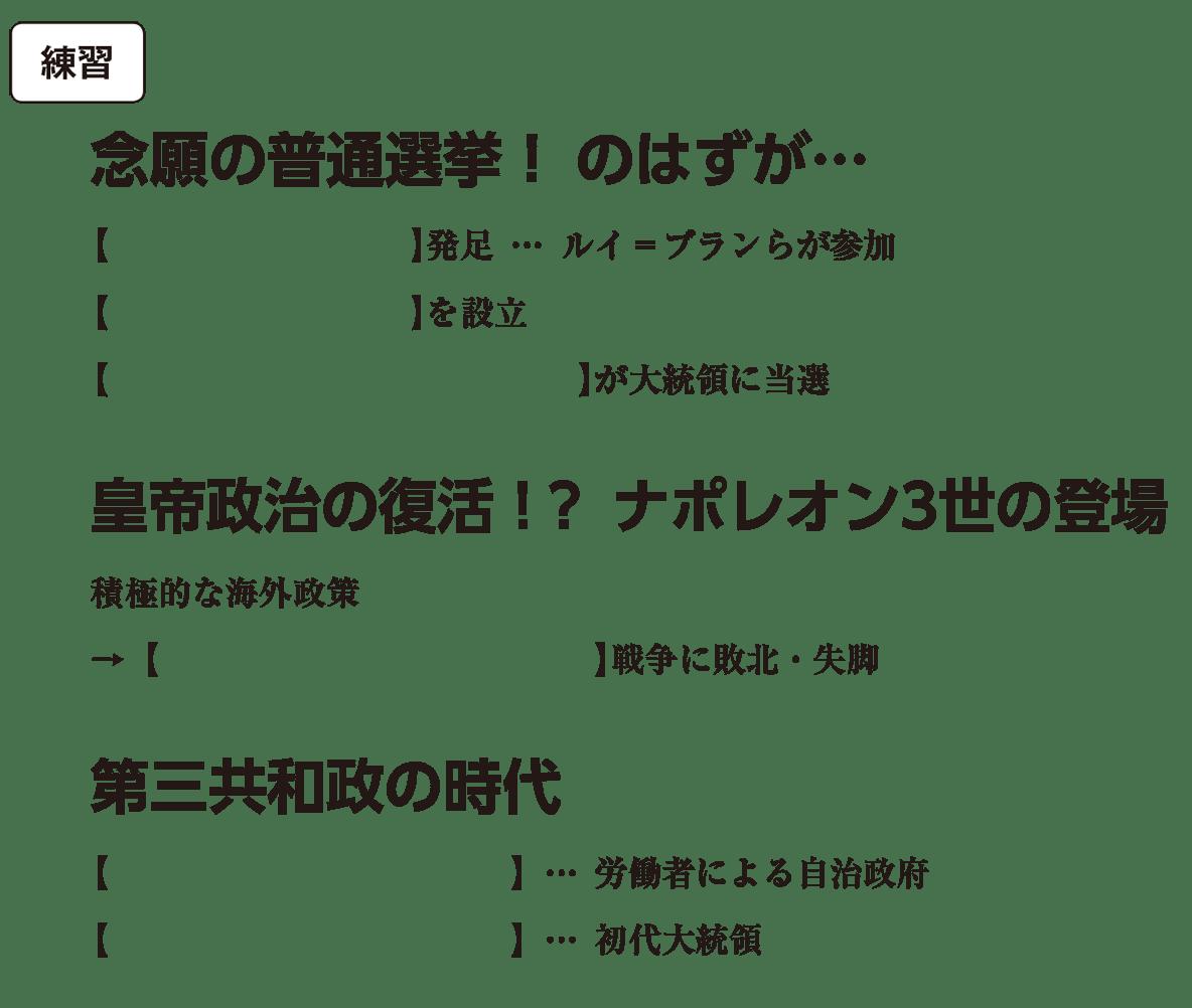 高校世界史 19世紀の欧米諸国(1)英・仏・伊・独3 練習 括弧空欄