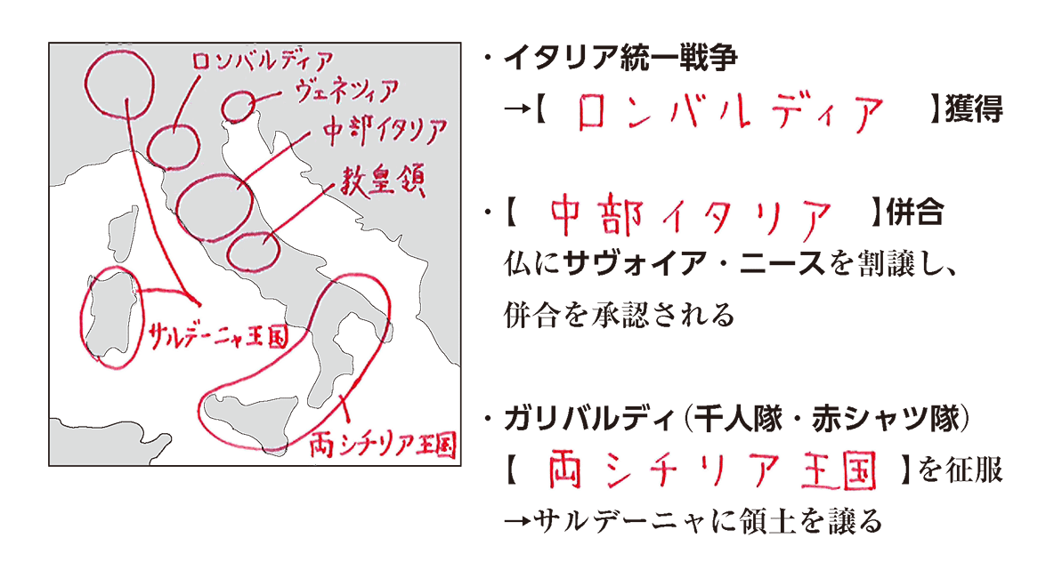 image02の続き8行+地図/イタリア統一戦争~領土を譲る