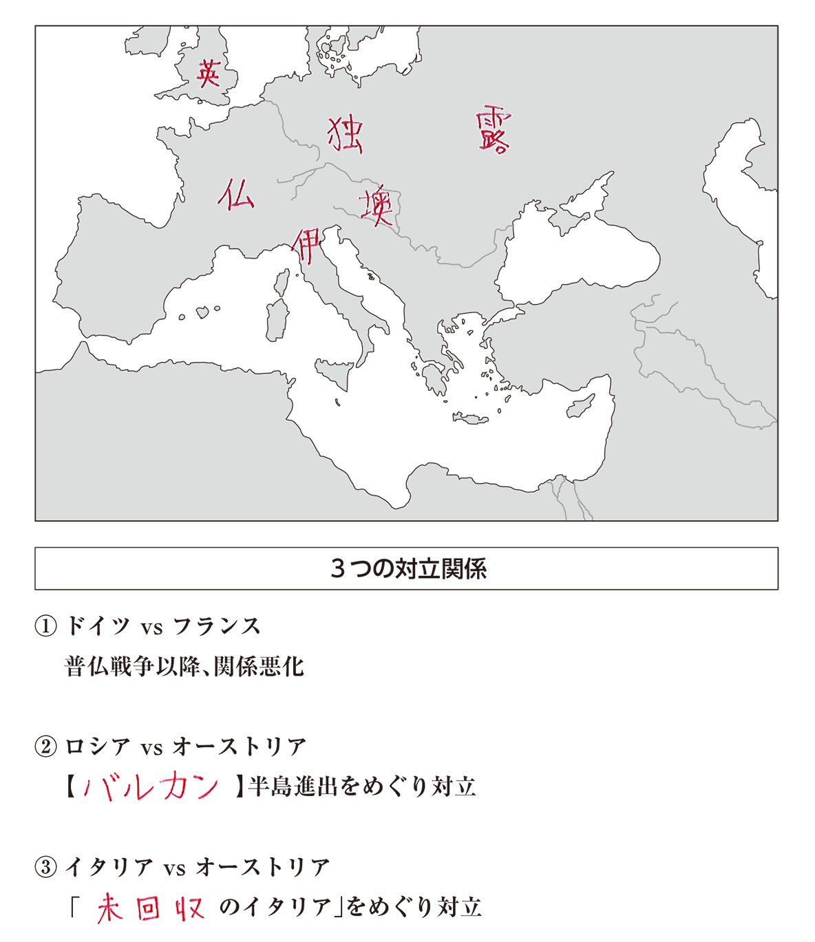 高校世界史 19世紀欧米諸国(1)7 ポイント1 答え全部