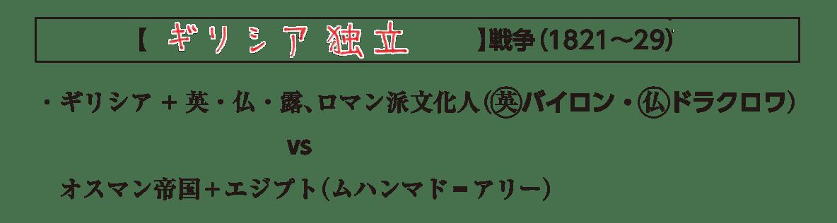 「ギリシア独立戦争」見出し+テキスト3行/~(ムハンマド=アリー)