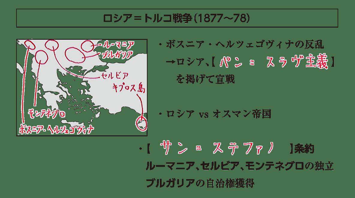 「ロシア=トルコ戦争」見出し+地図+テキスト