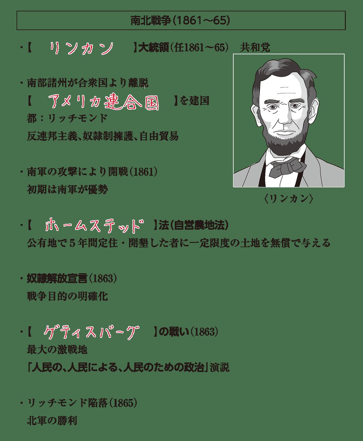 高校世界史 19世紀欧米諸国(2)5 ポイント1 答え全部