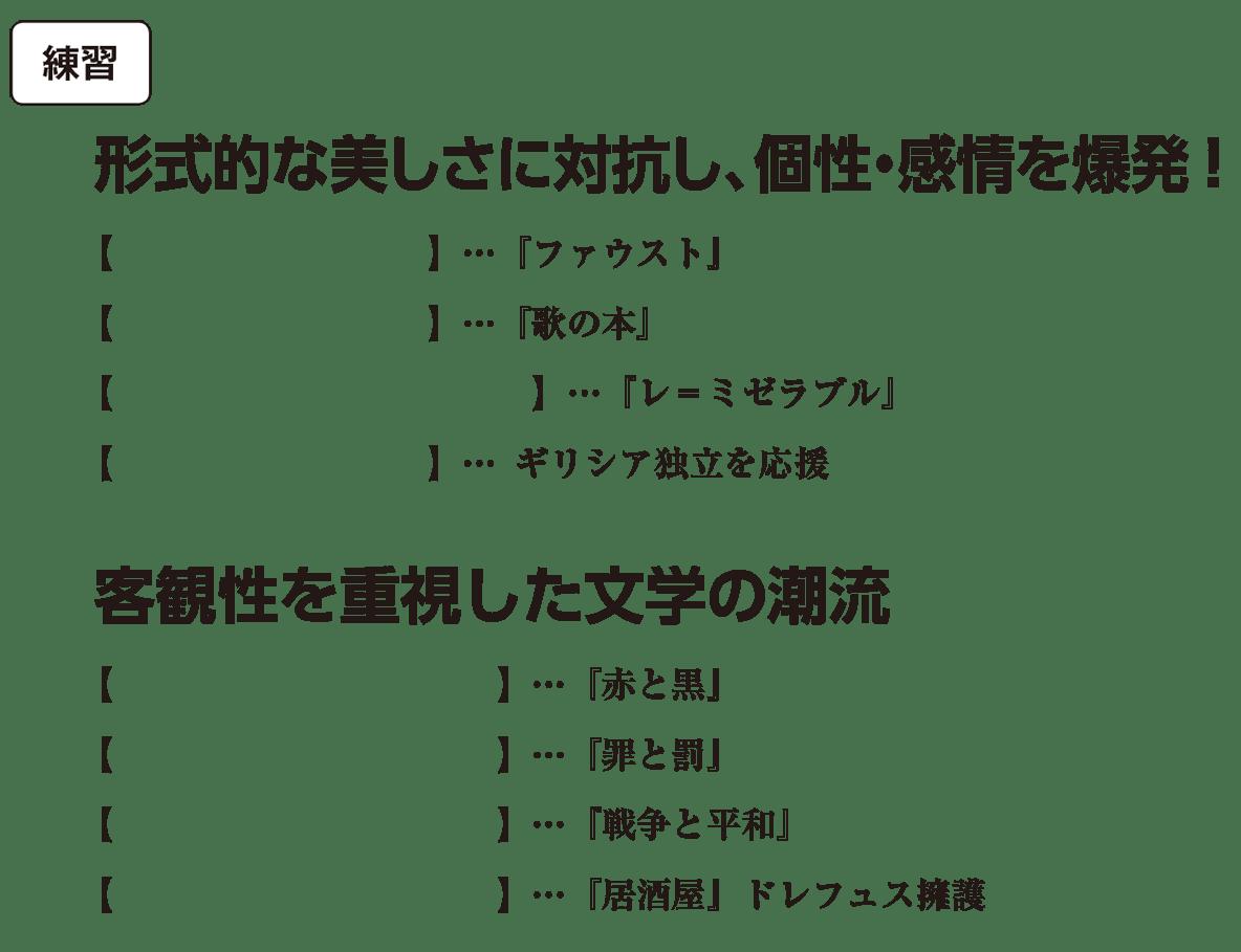 高校世界史 19世紀の欧米諸国(3)19世紀の欧米文化1 練習 括弧空欄