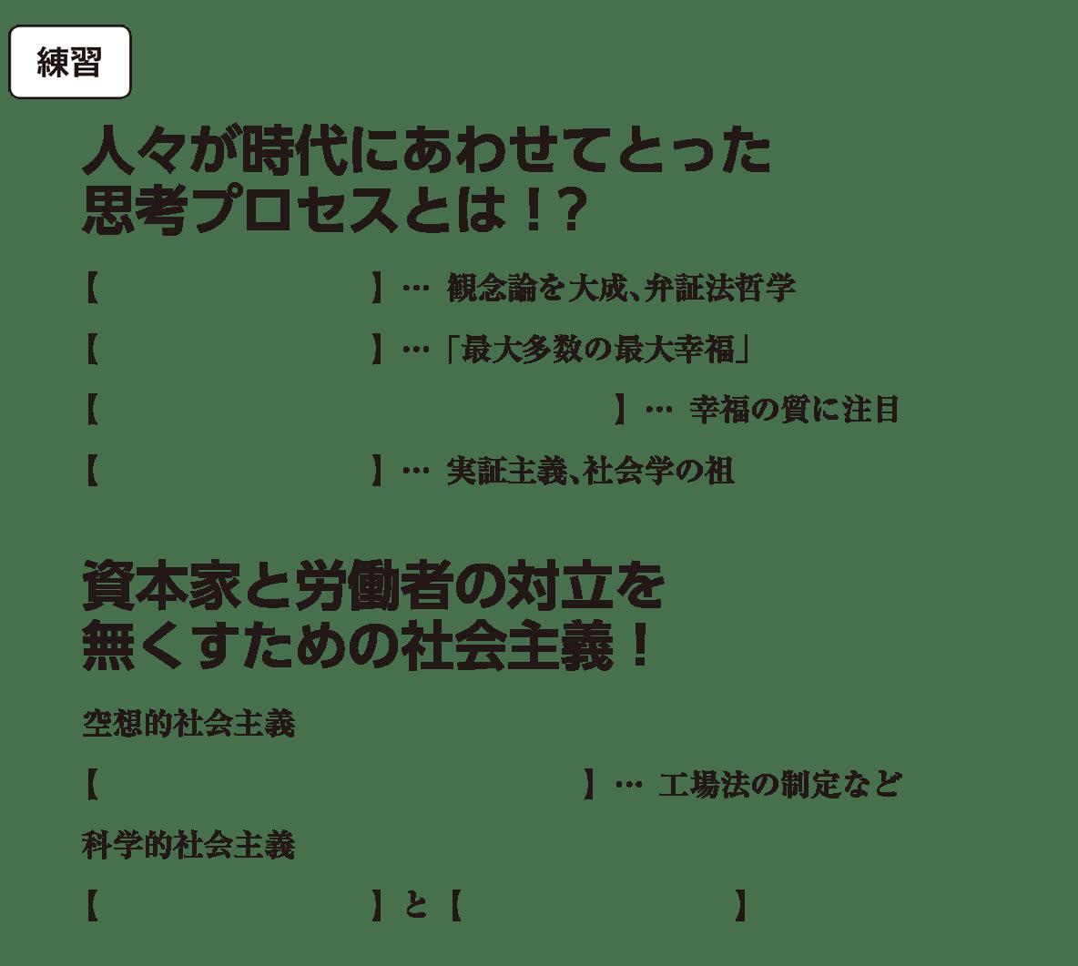 高校世界史 19世紀の欧米諸国(3)19世紀の欧米文化3 練習 括弧空欄