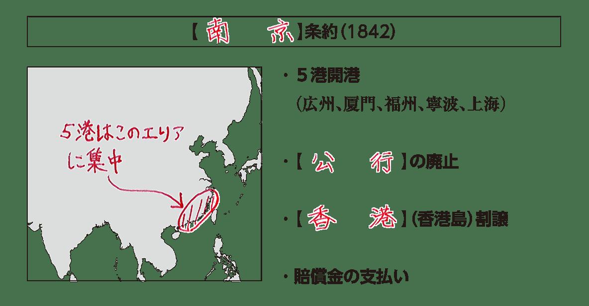 「南京条約」見出し+地図+テキスト