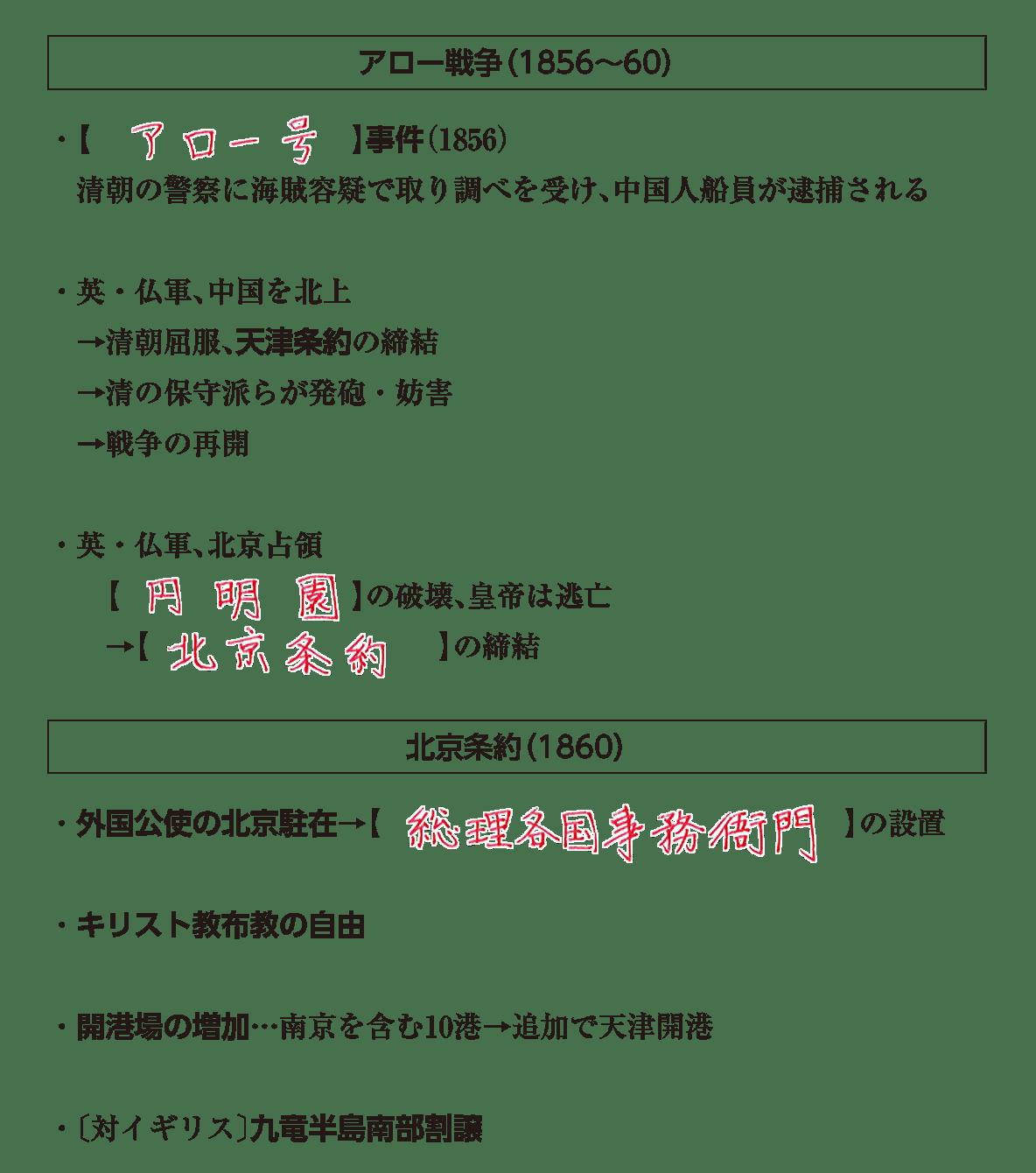 高校世界史 中国と朝鮮の植民地化2 ポイント1 答え全部