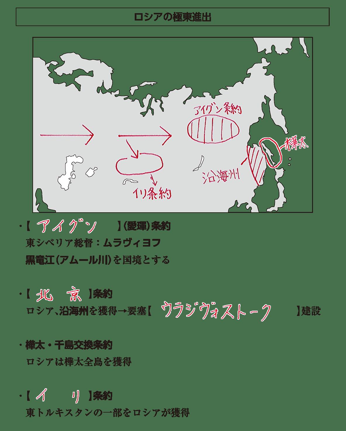 高校世界史 中国と朝鮮の植民地化3 ポイント1 答え全部