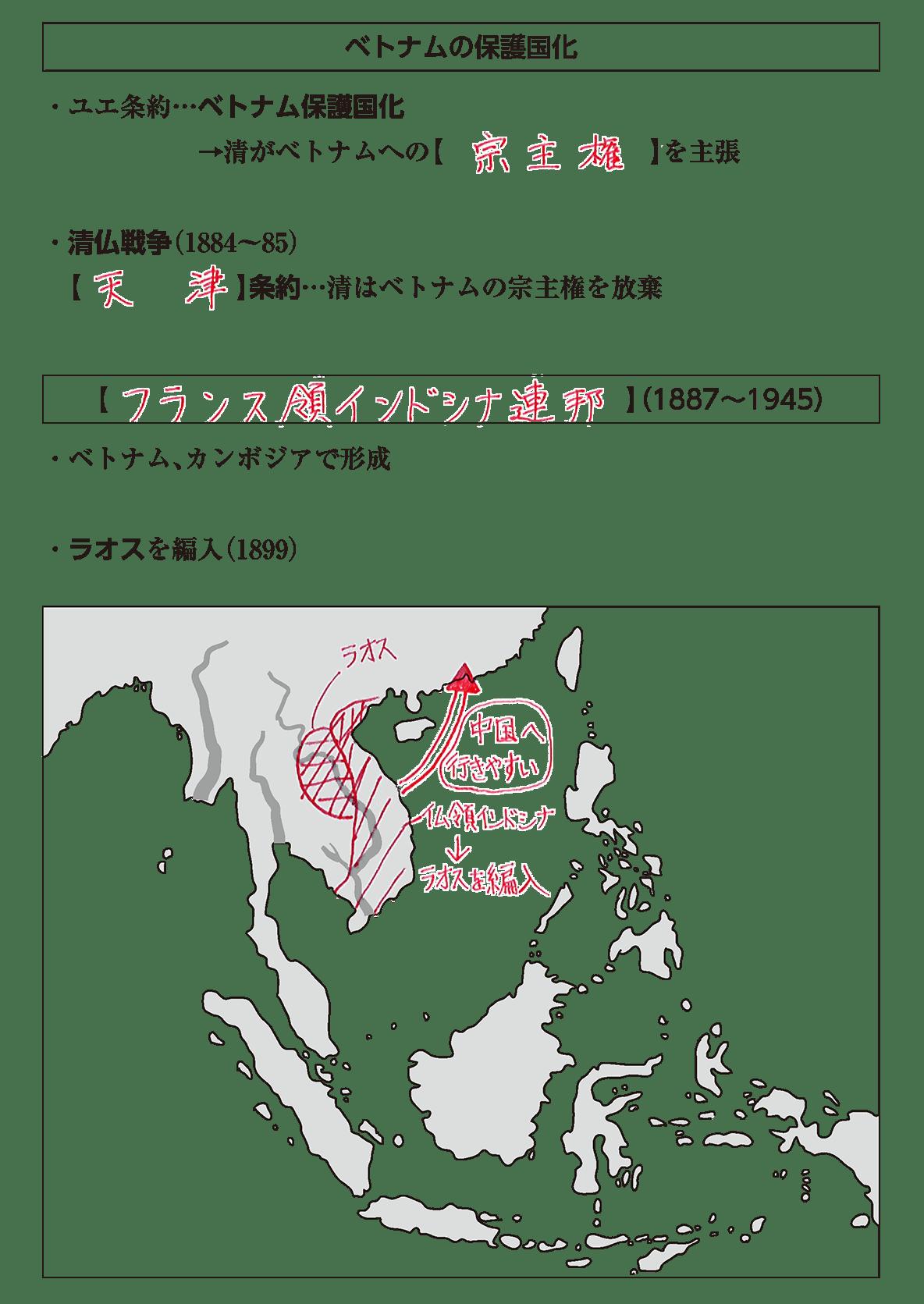 アジア諸地域の植民地化1 ポイント2 答え全部