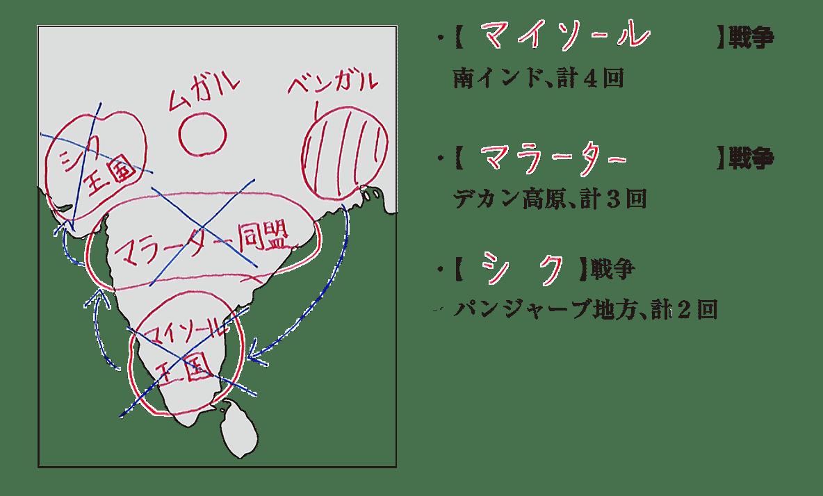 地図+テキスト5行/マイソール~しく戦争の説明/pptのような配置にできますか?