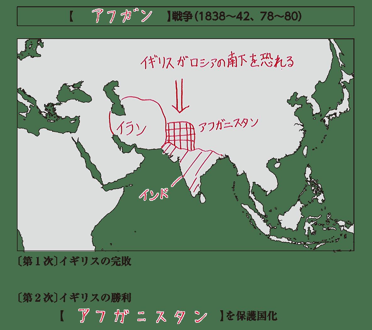 アジア諸地域の植民地化6 ポイント2 答え全部