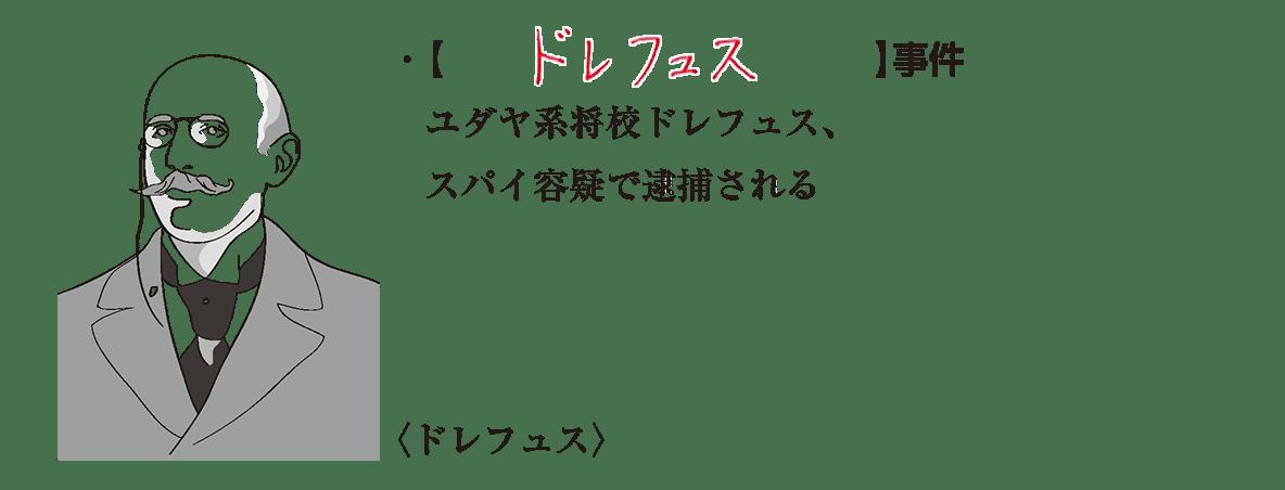 ドレフュスのイラスト+テキスト3行/ドレフュス~逮捕される