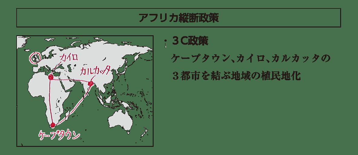 「アフリカ縦断政策」見出し+地図+テキスト