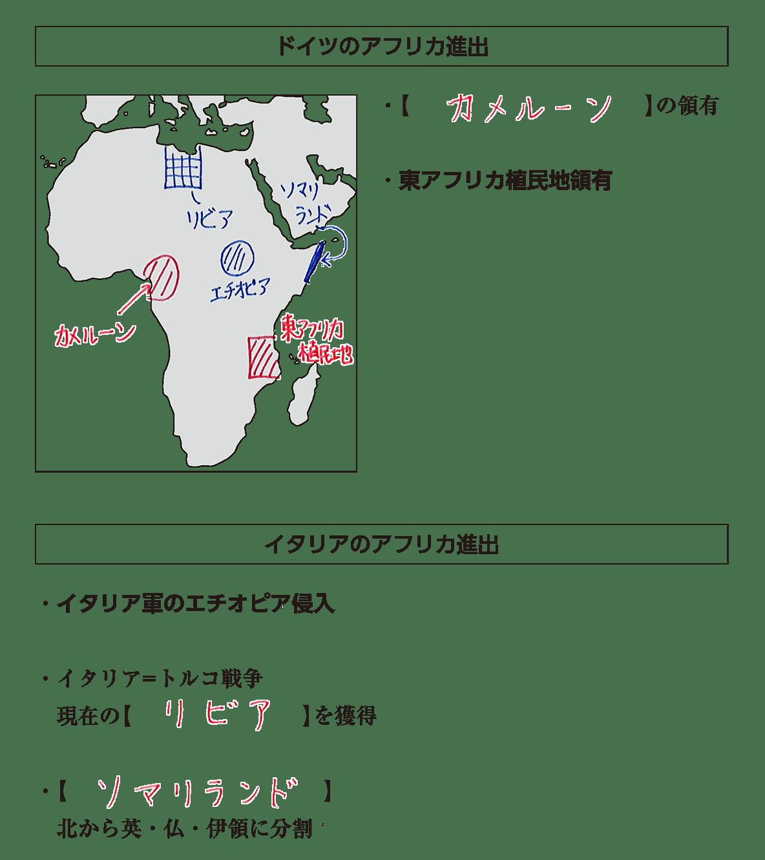 世界分割と列強の対立4 ポイント1 答え全部