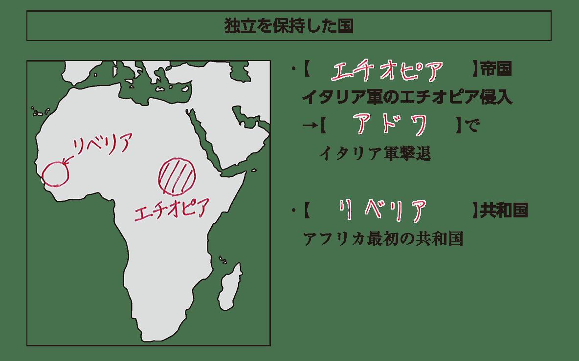 世界分割と列強の対立4 ポイント2 答え全部