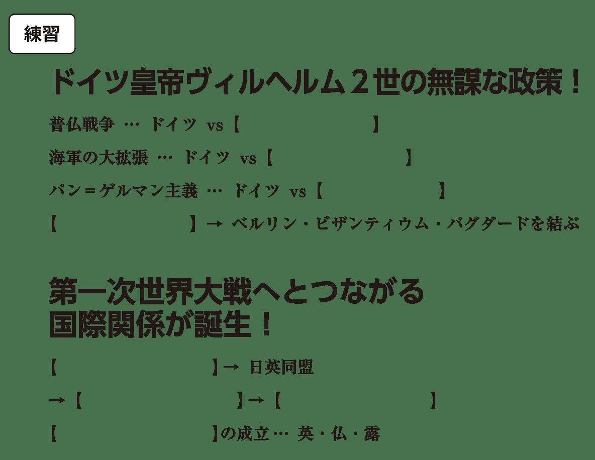 世界分割と列強の対立7 練習 括弧空欄