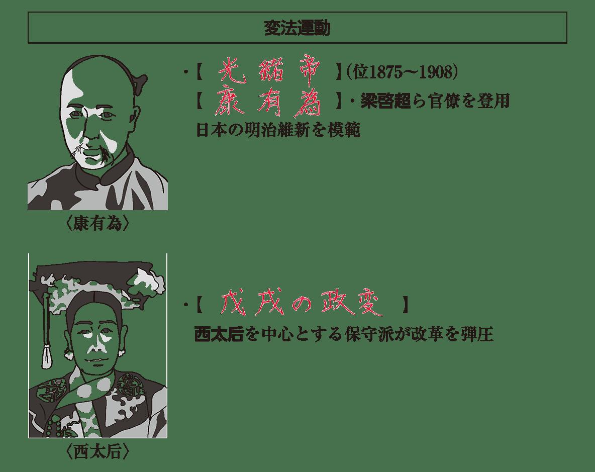 帝国主義と東アジア1 ポイント2 答え全部