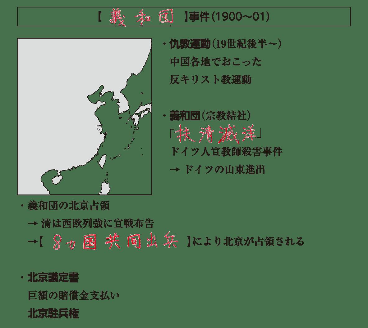 帝国主義と東アジア2 ポイント1 答え全部