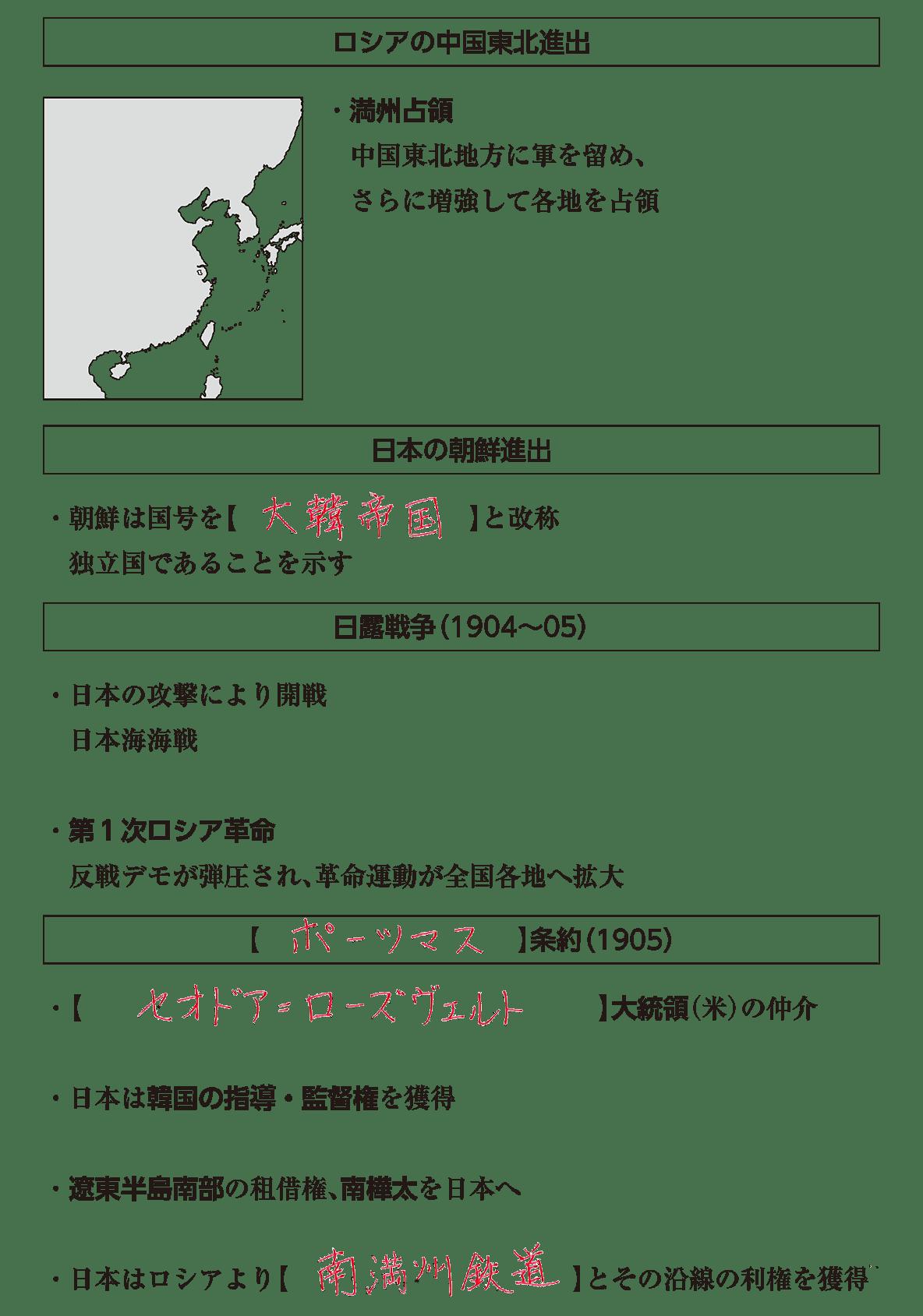帝国主義と東アジア2 ポイント2 答え全部
