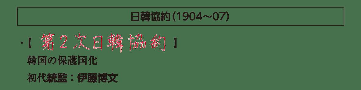 「日韓協約」見出し+テキスト3行/~伊藤博文