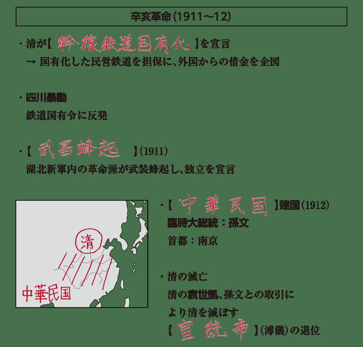 帝国主義と東アジア4 ポイント1 答え全部