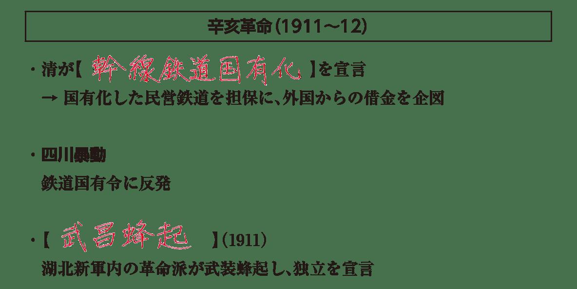 「辛亥革命」見出し+テキスト6行/~独立を宣言