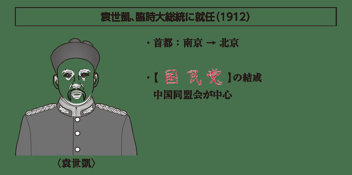 「袁世凱、臨時大総統に就任」見出し+イラスト+テキスト全部