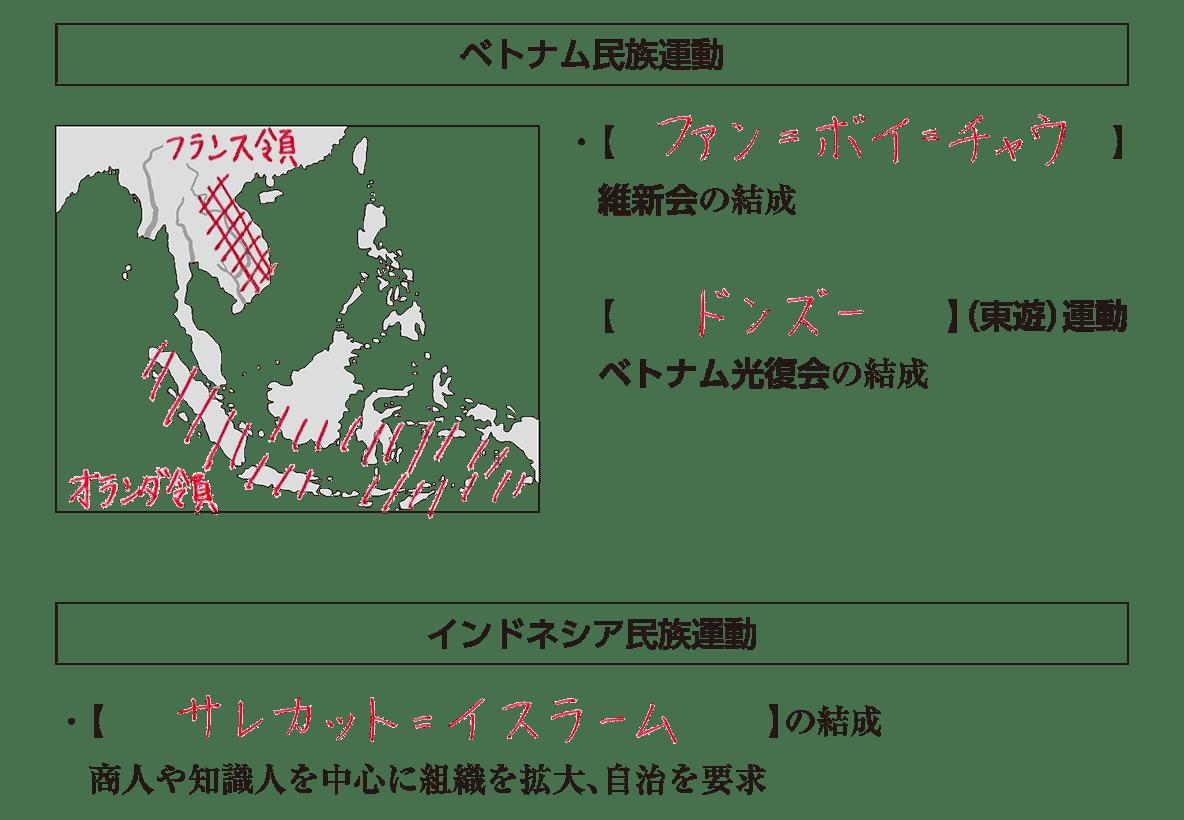 帝国主義とアジアの民族運動2 ポイント1 答え全部