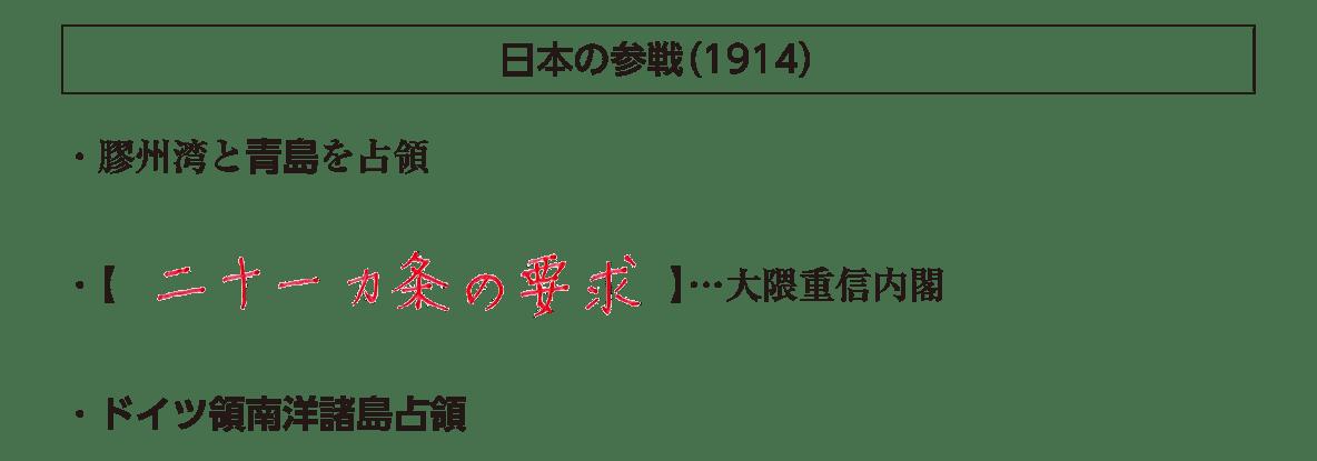 「日本の参戦」見出し+テキスト