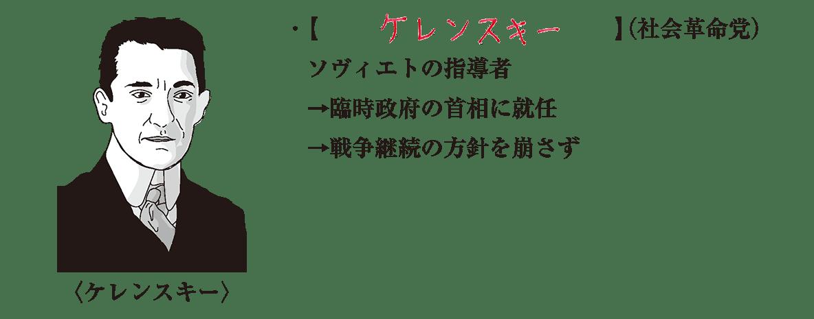 04の続き4行+ケレンスキーのイラスト