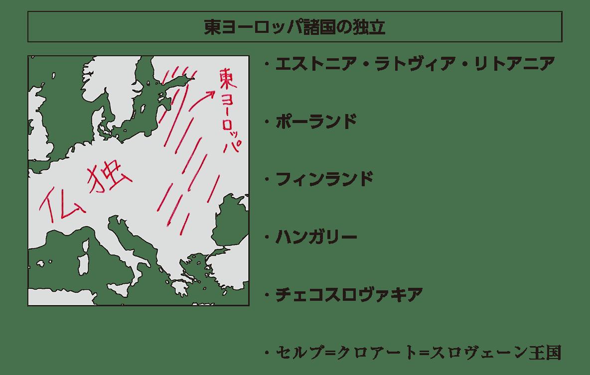 「東ヨーロッパ諸国の独立」見出し+地図+テキスト