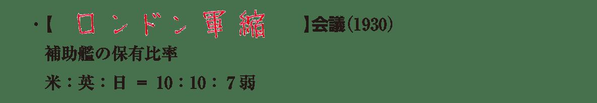 03続き3行/ロンドン軍縮会議の説明