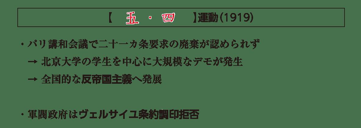 「五・四運動」見出し+テキスト
