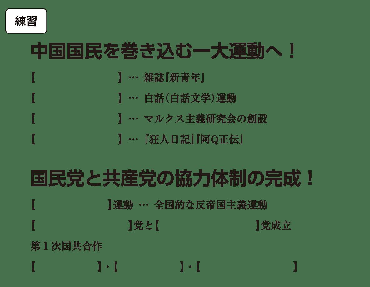 戦間期のアジア諸地域1 練習 括弧空欄