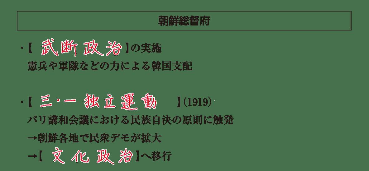戦間期のアジア諸地域3 ポイント1 答え全部
