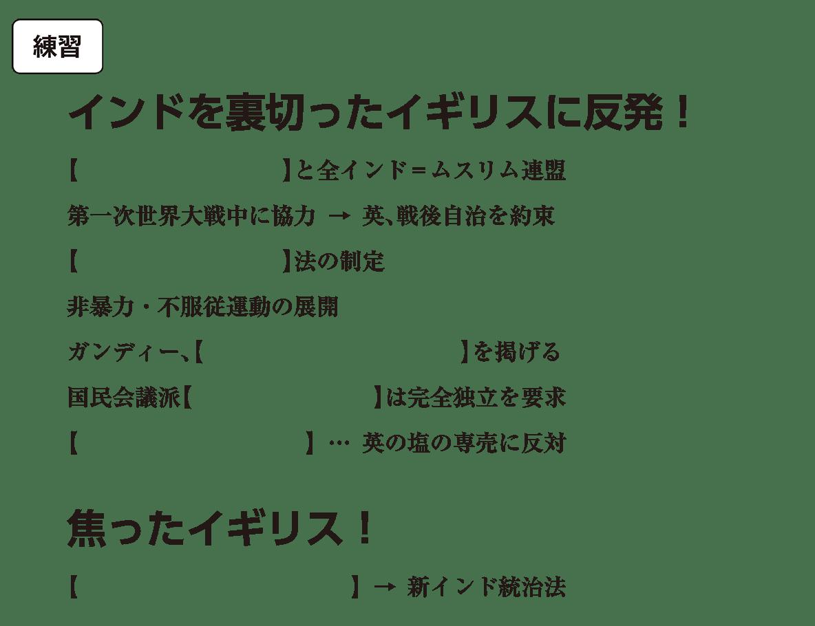 戦間期のアジア諸地域4 練習 括弧空欄