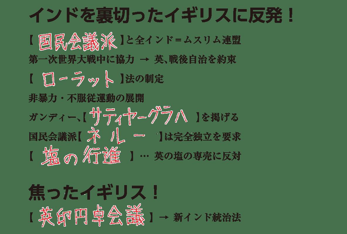 戦間期のアジア諸地域4 練習 答え