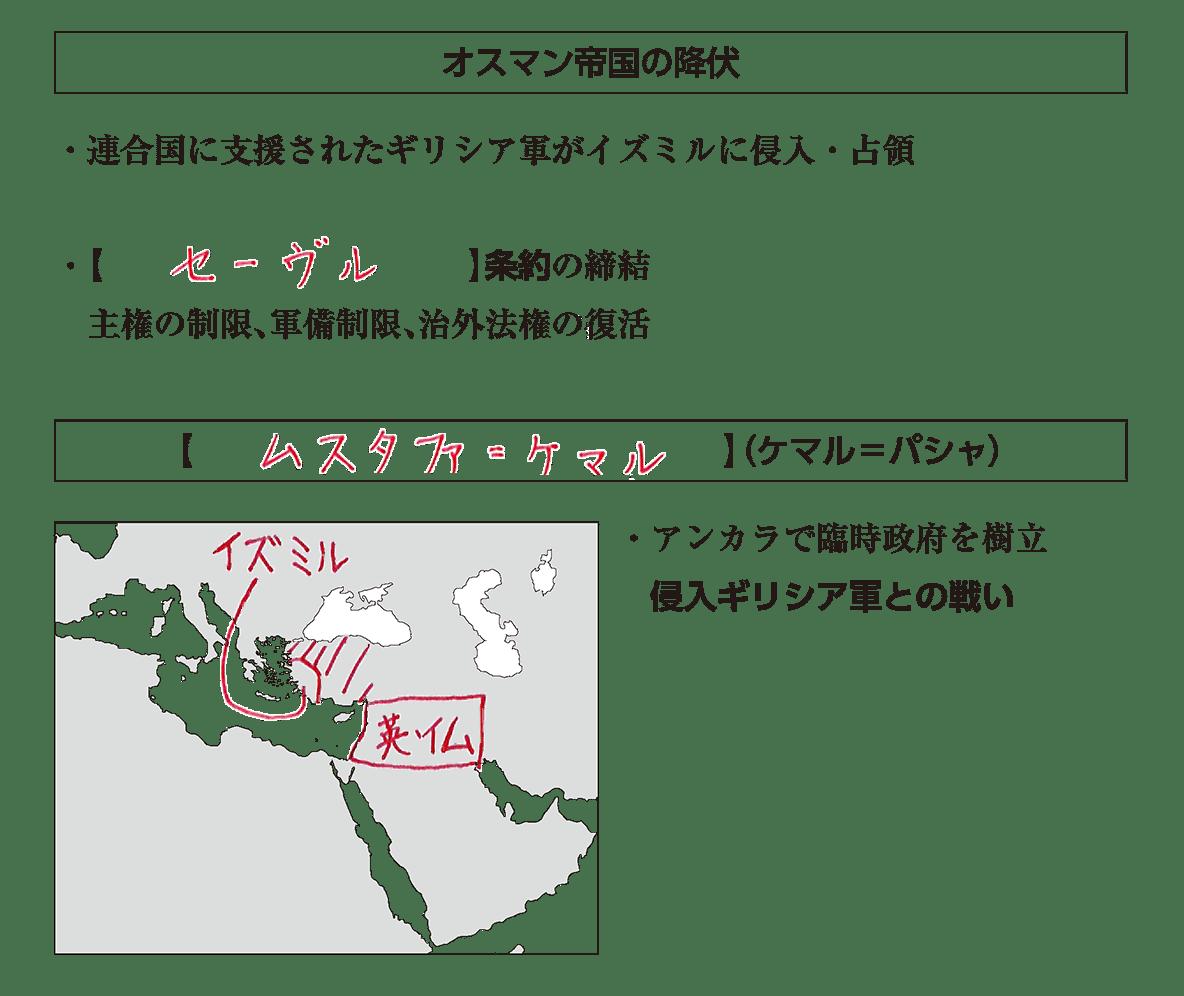高校世界史 戦間期のアジア諸地域5 ポイント1 答え全部